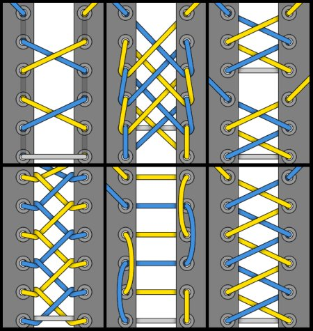 Laces Diagram