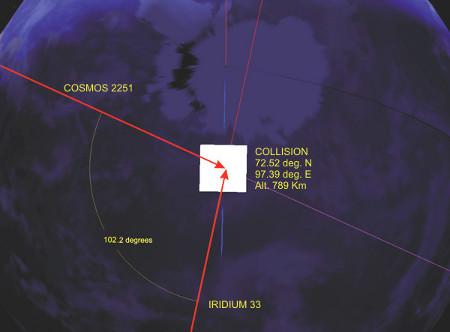 satellite-collision