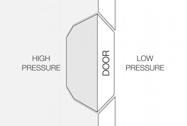 Pressure Mrreid Org