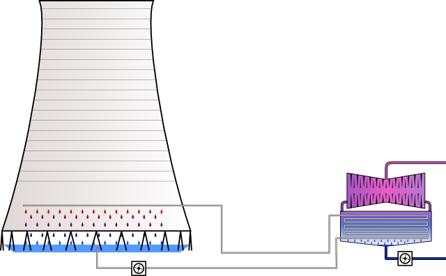 cooling-tower-diagram