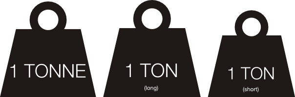 ton-tonne-comparison