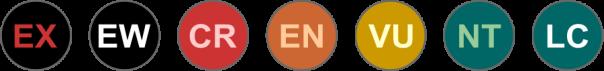 endangerment-categories