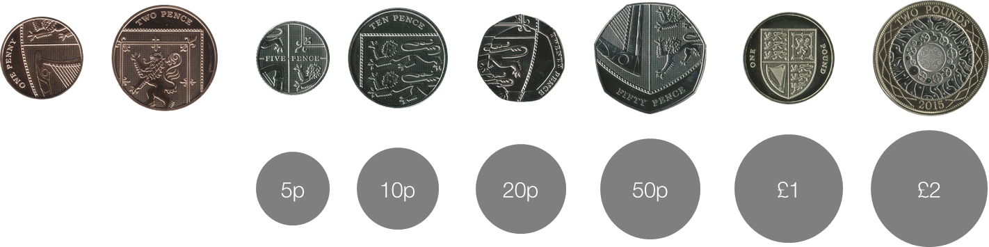 coins | MrReid org